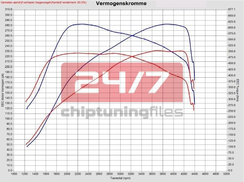 Audi A8 3.0 TDI 233hp